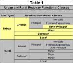 Urban and rural roadway functional classes
